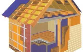 Можно ли ондулином крыть крышу бани