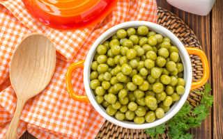 Рецепт консервированного зеленого горошка как в магазине