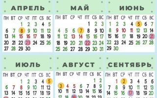 Что сегодня можно сажать в огороде по лунному календарю